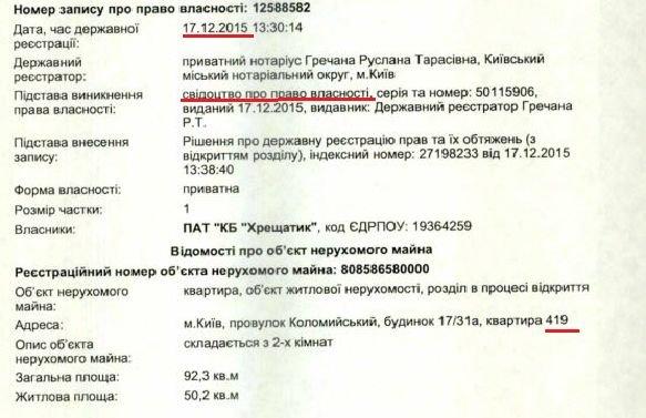 Иван Кудояр: «Как продать документы ПО ЦЕНЕ квартиры»