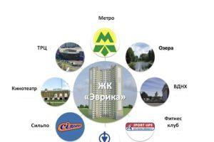 №13748393, продается квартира, 1 комната, площадь 33 м², пр-ктАкадемика Глушкова, 6, г.Киев, Киевская область, Украина